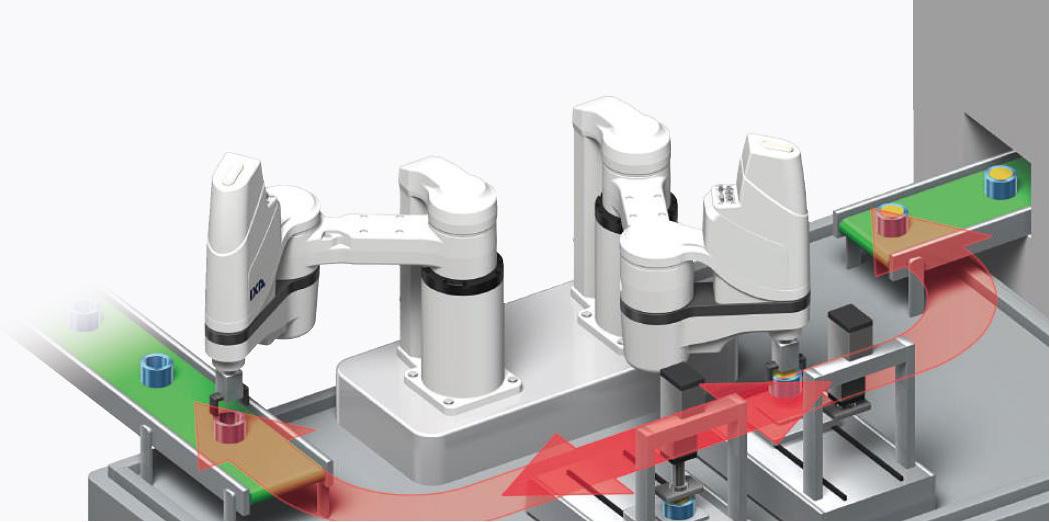 Robot SCARA industriel ultra rapide IXA-IAI